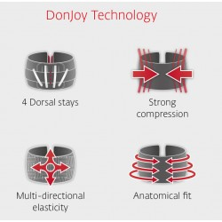 DonJoy Conforstrap™ Back Support